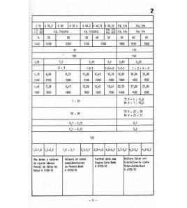 Schlepper-Daten H1099-4/1 1965