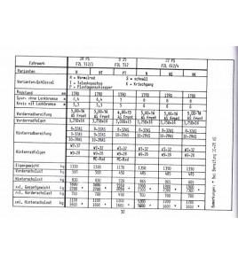 Schlepper-Werkstatt-Daten H1099-4