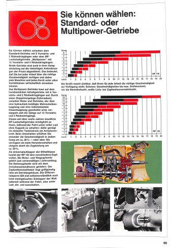 Massey Ferguson Prospekte der 100ER-Serie Voorkant